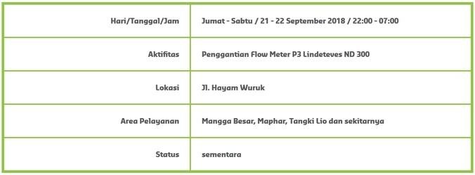 33335 medium info gangguan pdam   mangga besar  maphar  tangki lio dan sekitarnya %2821 22 september 2018%29