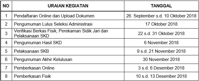 33469 medium kementerian keuangan ri buka lowongan 597 cpns