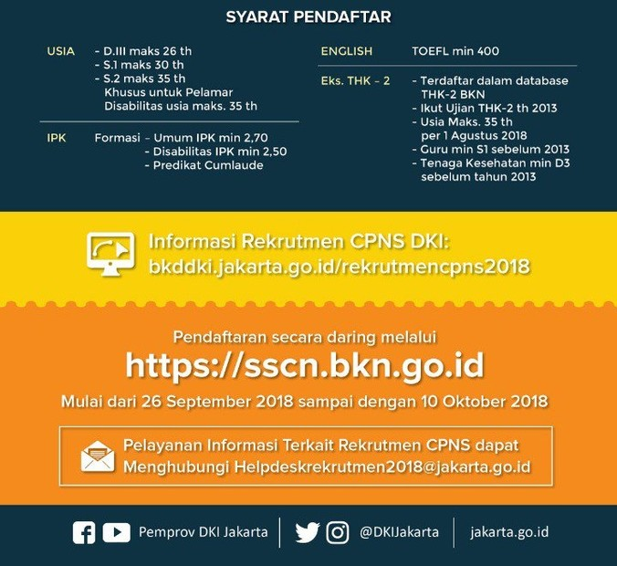 34015 medium %28seleksi cpns 2018%29 gaji pns pemprov dki jakarta terbesar di indonesia2