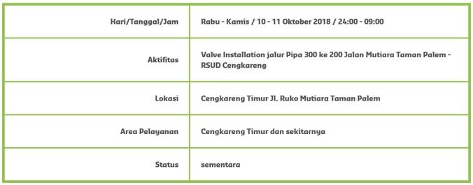 35290 medium info gangguan pdam   cengkareng timur dan sekitarnya %2810 11 oktober 2018%29