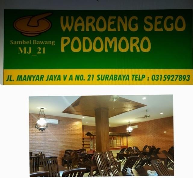 Lowongan Kerja Butuh Pelayan Lelaki Wanita Di Resto Podomoro Wsp Indah Pratiwi Di Surabaya 12 Oct 2018 Loker Atmago Warga Bantu Warga