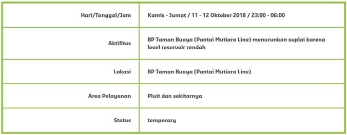 35480 medium info gangguan pdam   plui dan sekitarnya %2811 12 oktober 2018%29