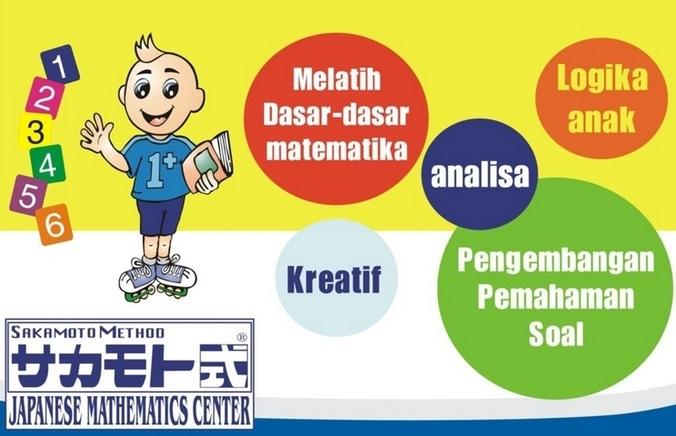 38077 medium lowongan kerja guru matematika bimbel untuk sd dan smp