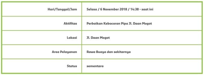 38085 medium info gangguan pdam   rawa buaya dan sekitarnya %286 november 2018%29