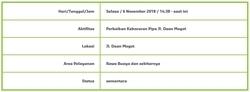 38085 small info gangguan pdam   rawa buaya dan sekitarnya %286 november 2018%29