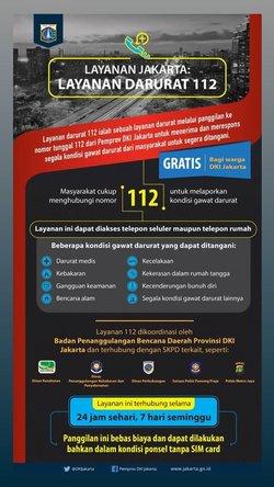 40232 small layanan panggilan darurat 112 dki jakarta