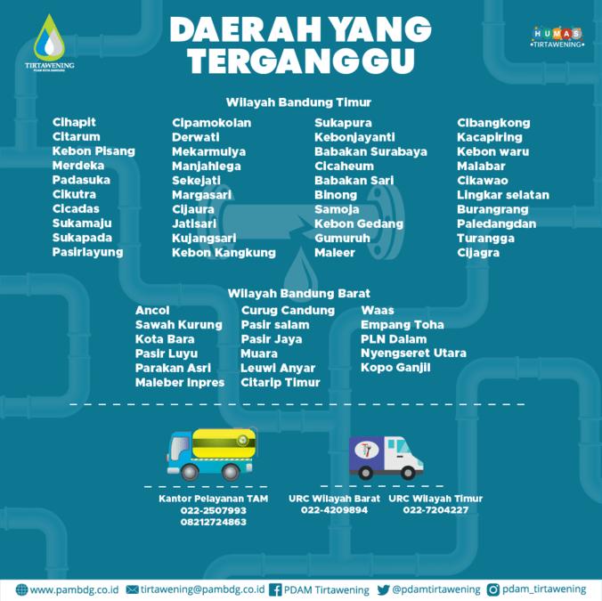 40837 medium pipa transmisi pdam tirtawening pecah  pasokan air bersih terganggu hingga akhir november