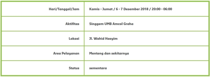 41874 medium info gangguan pdam   menteng dan sekitarnya %286   7 desember 2018%29