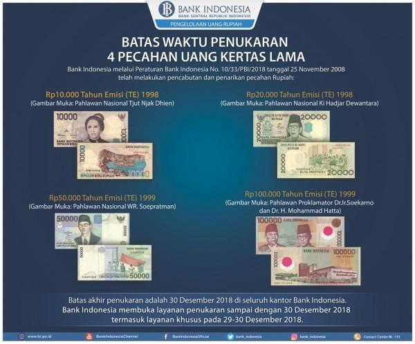 42081 medium terakhir 30 desember  punya uang kertas rupiah seperti ini segera tukarkan ke kantor bi