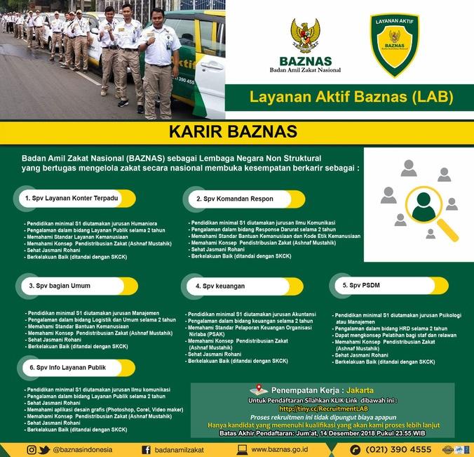 42267 medium %28lowongan kerja%29 panggilan untuk putrai indonesia  kesempatan berkarir di badan amil zakat nasional %28baznas%29