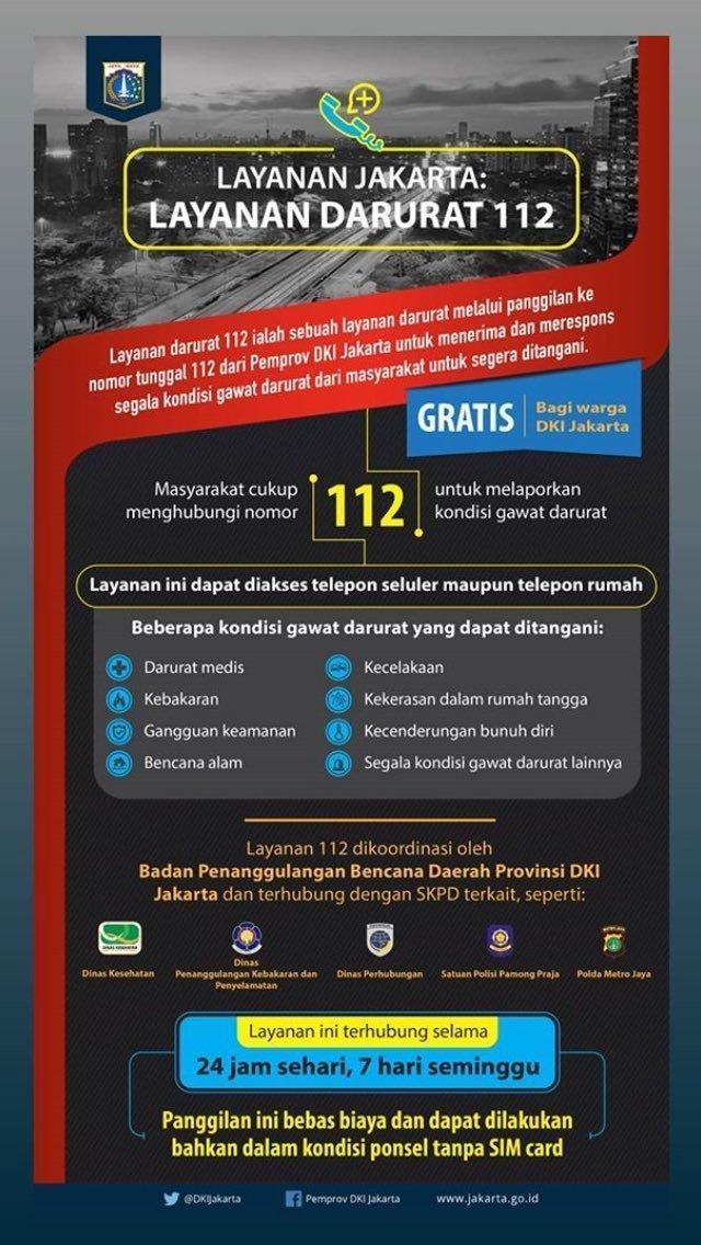 42375 medium terjadi bencana atau dalam keadaan darurat hubungi layanan panggilan darurat 112  dki jakarta