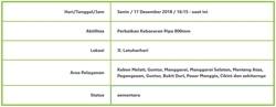 43097 small info gangguan pdam   kebon melati  guntur  manggarai  manggarai selatan  menteng atas  pegangsaan  guntur  bukit duri  pasar manggis  cikini dan sekitarnya %2817 desember 2018%29