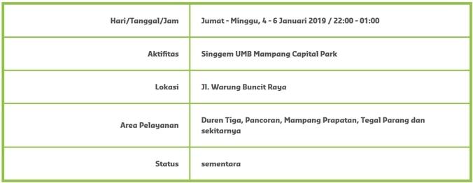 44814 medium info gangguan pdam   duren tiga  pancoran  mampang prapatan  tegal parang dan sekitarnya %284 6 januari 2019%29