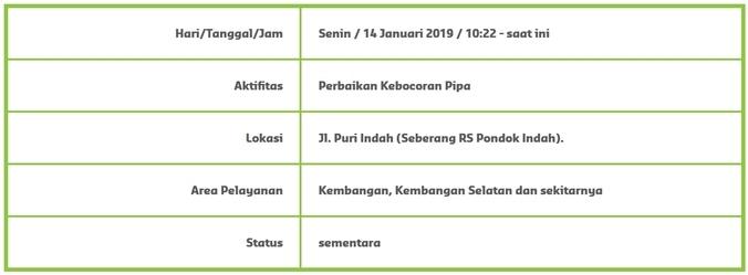 46146 medium info gangguan pdam   kembangan  kembangan selatan dan sekitarnya %2814 januari 2019%29