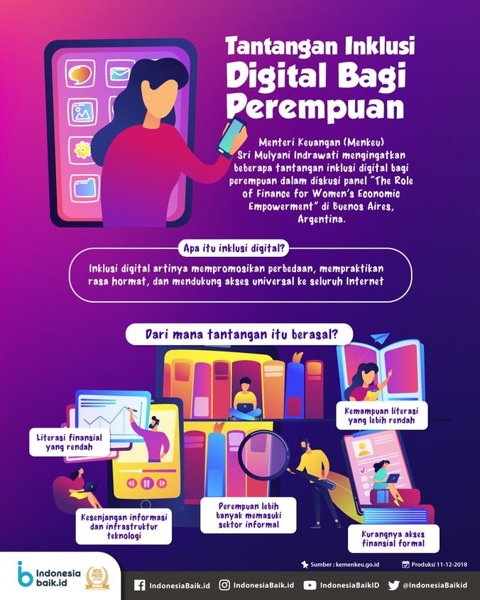 48622 medium tantangan inklusi digital bagi perempuan