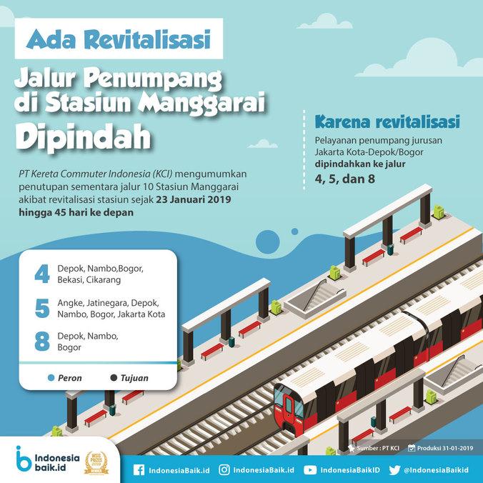 49876 medium 190131 iei ada revitalisasi jalur penumpang di stasiun manggarai dipindah  gp
