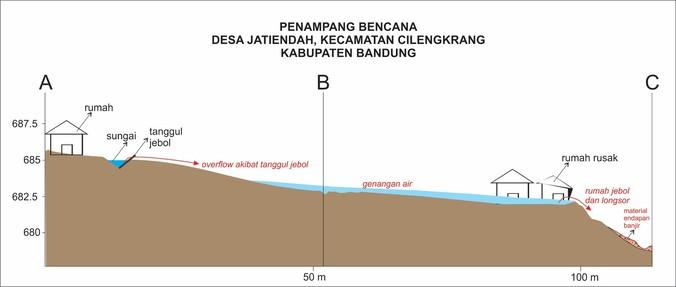 50013 medium laporan hasil investigasi banjir bandanggerakan tanah di kecamatan cilengkrang  bandung