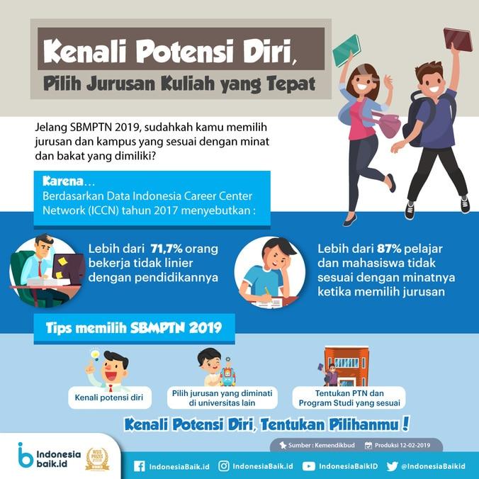 50798 medium kenali potensi diri  pilih jurusan kuliah yang tepat