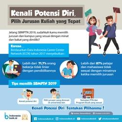 50798 small kenali potensi diri  pilih jurusan kuliah yang tepat