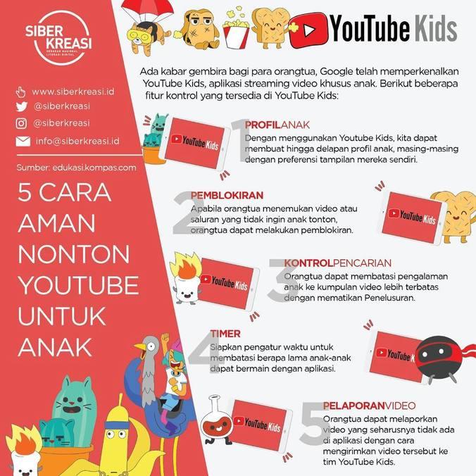Lima Cara Aman Nonton Youtube Untuk Anak Adnan Rahmadi 24 Feb 2019 Berita Warga Atmago Warga Bantu Warga