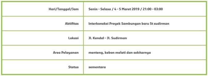 52294 medium info gangguan pdam   menteng  kebon melati dan sekitarnya %284   5 maret 2019  2100   0300%29