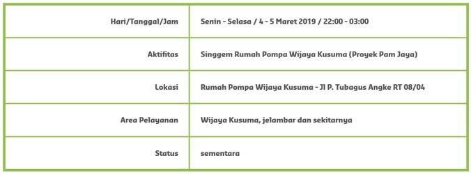 52296 medium info gangguan pdam   wijaya kusuma  jelambar dan sekitarnya %284   5 maret 2019  2200   0300%29