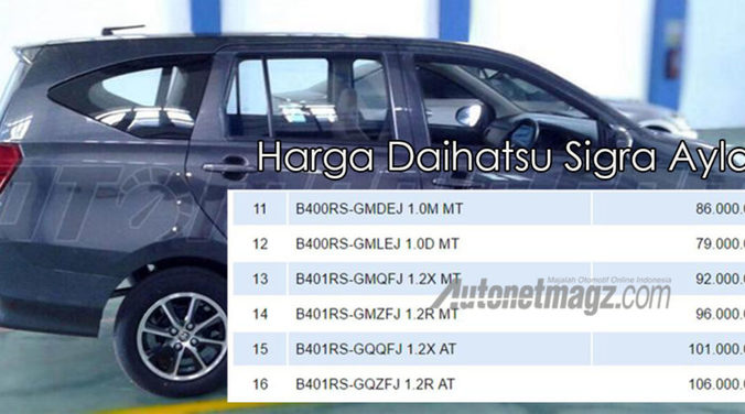 5450 medium mobil murah hanya akan membuat jakarta tambah macet