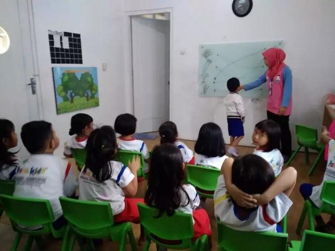 Lowongan Kerja Dibutuhkan Guru Bahasa Inggris Admin Marketing Dan Cleaning Service Di Palm Kids Jogja Walk In Interview Wawancara Langsung Indah Pratiwi Di Yogyakarta 16 Apr 2019 Loker Atmago Warga Bantu Warga