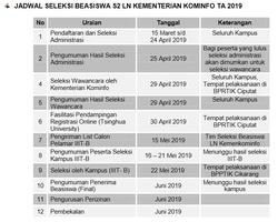58973 small beasiswa s2 luar negeri kementerian kominfo ta 2019   deadline 24 april 2019