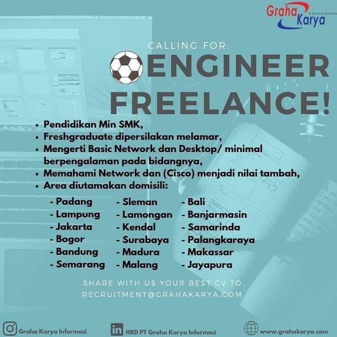 Info Loker Engineering Bandung