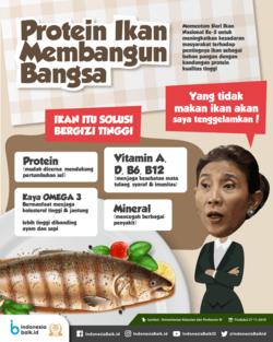 59584 small protein ikan membangun bangsa