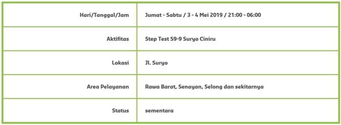 60320 medium info gangguan pdam   rawa barat  senayan  selong dan sekitarnya %28 3 4 mei 2019  2100 0600 wib%29