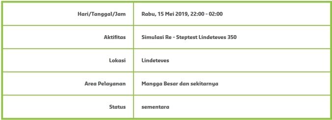 61268 medium info gangguan pdam   mangga besar dan sekitarnya %2815 mei 2019  2200   0200 wib%29