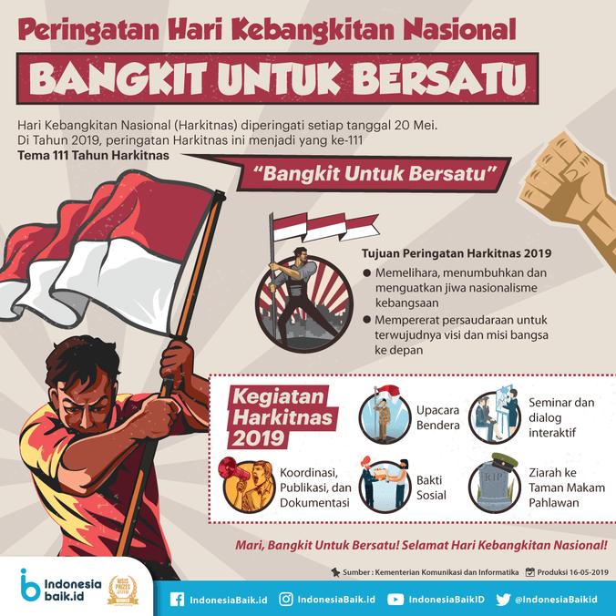 61786 medium peringatan hari kebangkitan nasional  bangkit untuk bersatu