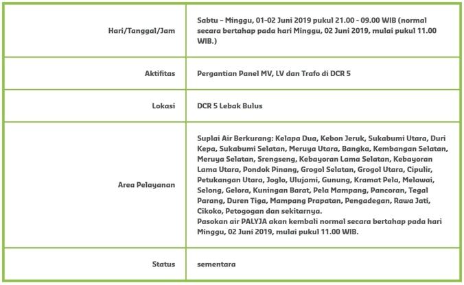 62558 medium info gangguan pdam    wilayah jakarta barat dan jakarta selatan %2801 02 juni 2019 pukul 21.00 09.00 wib%29