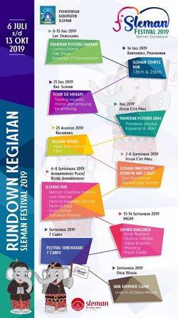 62560 small sleman festival 2019 %e2%80%9csleman gumebyar%e2%80%9d