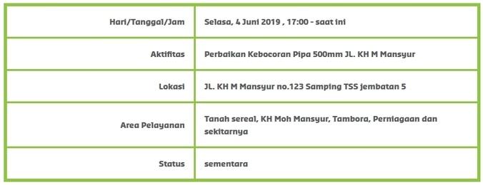 63107 medium info gangguan pdam   tanah sereal  kh moh mansyur  tambora  perniagaan dan sekitarnya %284 juni 2019   1700   saat ini%29