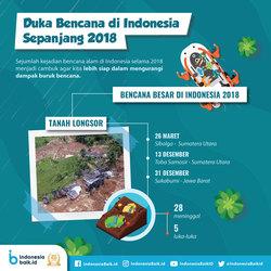 63685 small duka bencana di indonesia sepanjang 2018 2
