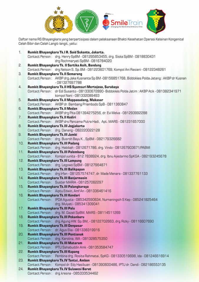 63813 medium poster bakti kesehatan polri bibir sumbing 2 2