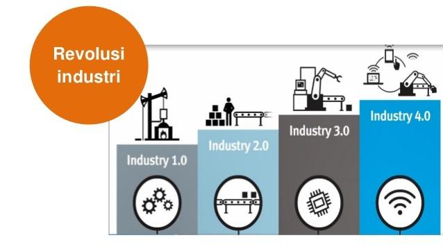 64060 medium industri
