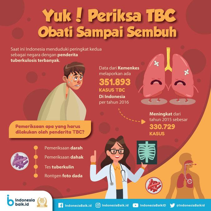 64409 medium yuk! periksa tbc  obati sampai sembuh