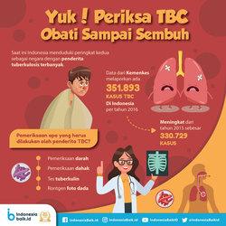 64409 small yuk! periksa tbc  obati sampai sembuh