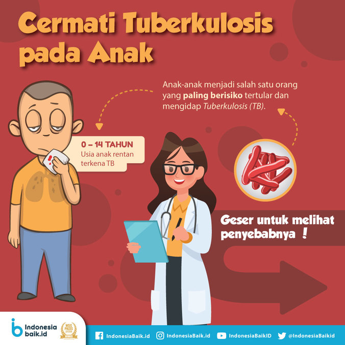 64490 medium cermati tuberkulosis pada anak