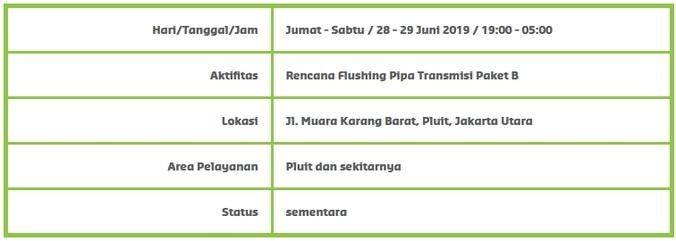 64827 medium info gangguan pdam jakarta   pluit dan sekitarnya %2828 29 juni 2019  19.00 05.00 wib%29