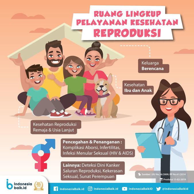 65183 medium hak atas layanan kesehatan reproduksi