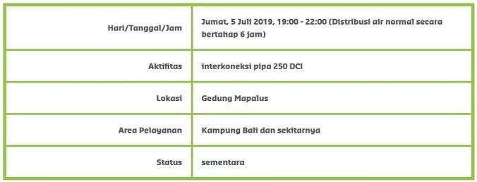 65630 medium info gangguan pdam jakarta   kampung bali dan sekitarnya %28jumat  5 juli 2019  1900   2200 wib%29