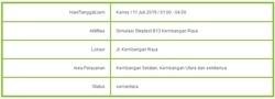 66325 small info gangguan pdam jakarta   kembangan selatan  kembangan utara dan sekitarnya %28kamis  11 juli 2019  0100 0400 wib%29