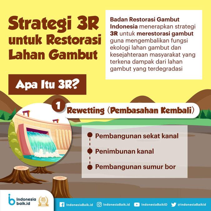 67090 medium strategi 3r untuk restorasi lahan gambut