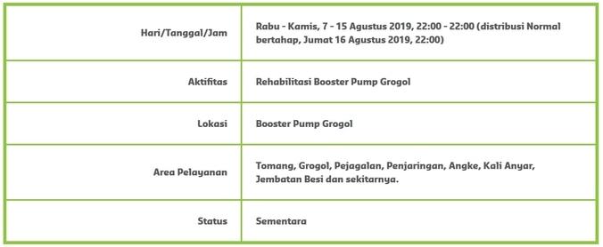 69181 medium info gangguan pdam   rehabilitasi booster pump grogol %28 7 15 agustus 2019  2200 2200 wib%29