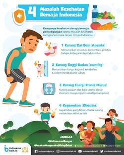 70285 small 4 masalah kesehatan remaja indonesia